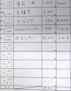 経費精算書(原本)