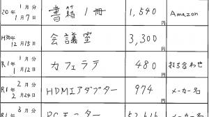 経費精算書(スキャン後)