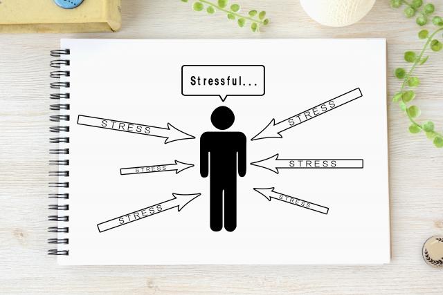 ストレスチェック - 【解説】ストレスチェック制度の概要と実施の流れ、注意点