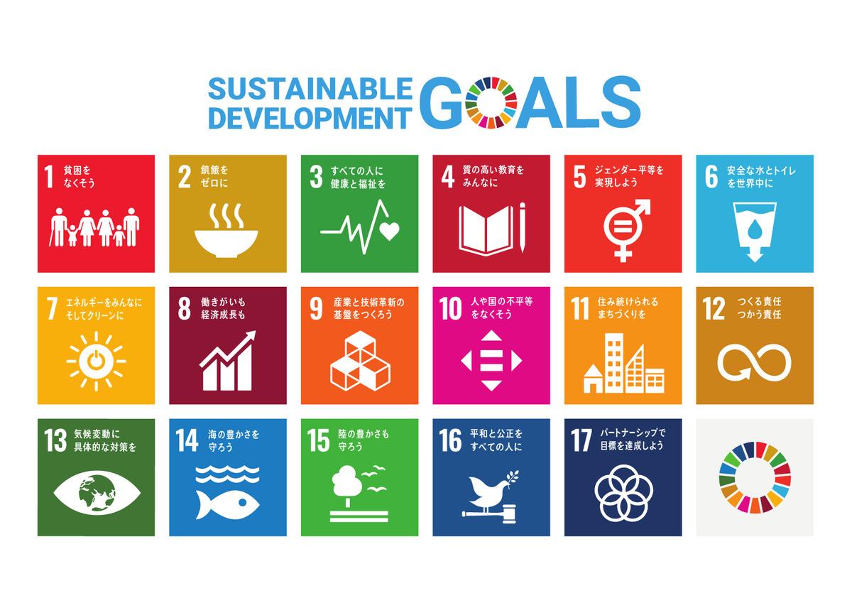 sdgs - 【SDGs 導入実践】「SDG Compass」を利用した導入のポイント